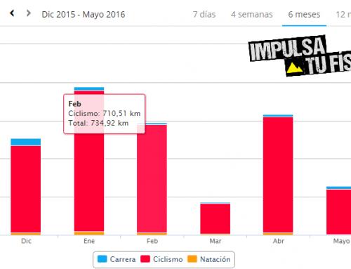 Comparativa de entrenamientos: Ironman Lanzarote 2016 Vs LD Vitoria 2015